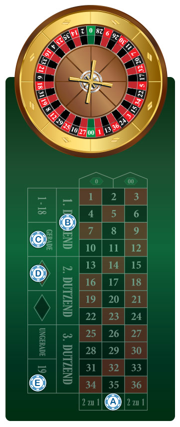 roulette-table-outer